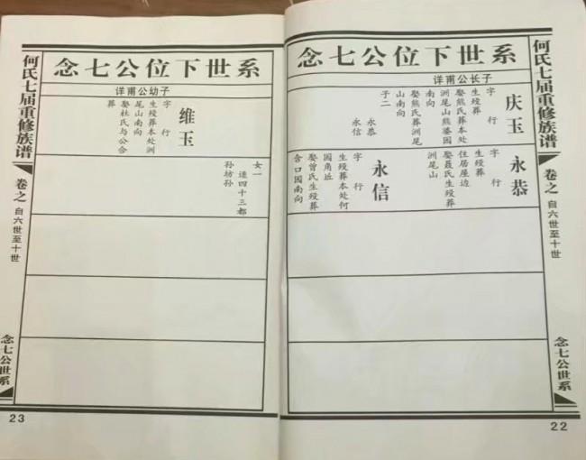 何氏七届重修族谱:念七公世系
