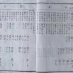 清源何氏宗谱:始祖本纪世系