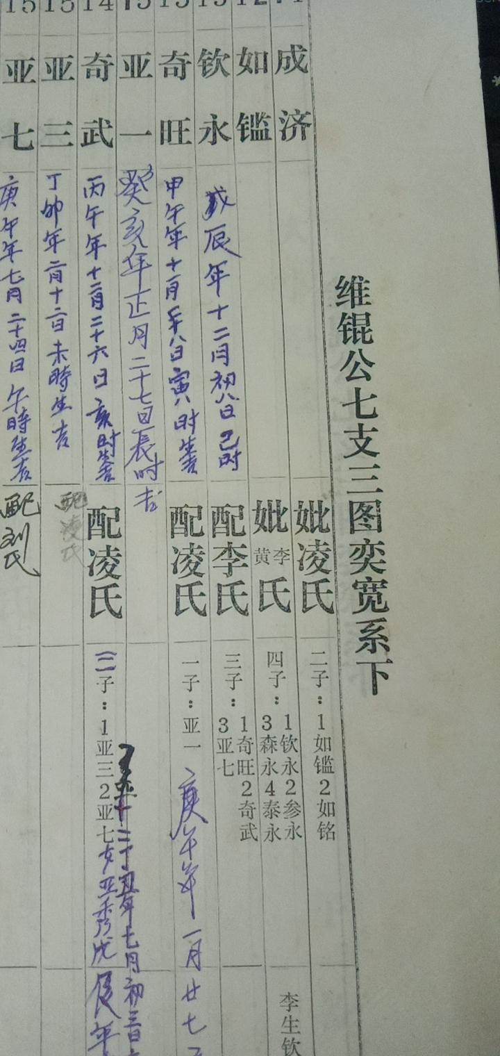 广东信宜钱排何奇明寻迁南洋何如铭的后裔亲人